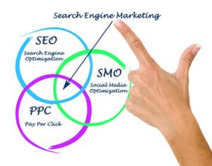 SEO & Social Media Company